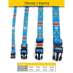 ROYAL CANIN saszetka Urban Adult 10x150g