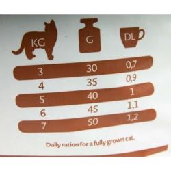 FARMINA N&D Low Grain ADULT Maxi Lamb&Blueberry 12kg