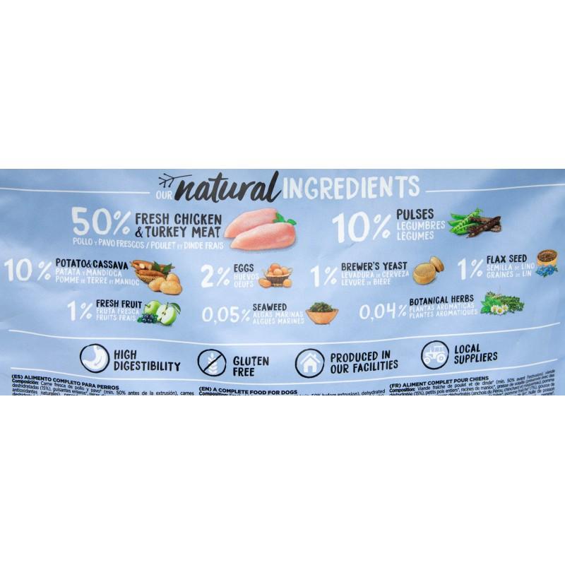 Stefanplast Miska plastikowa SMART 0,35L