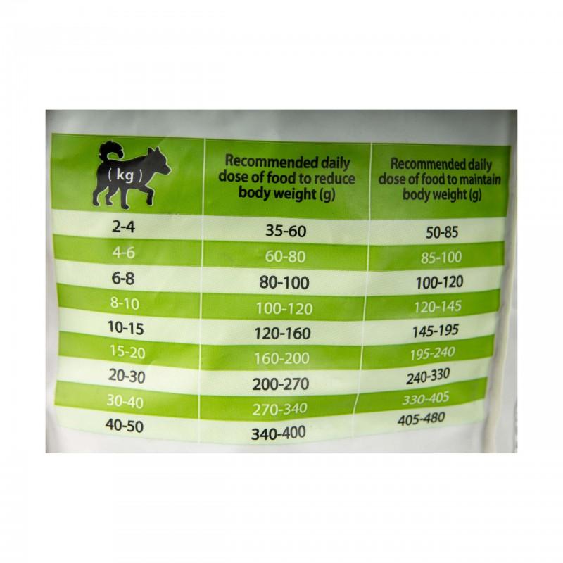 Stefanplast Miska plastikowa BREAK dla spaniela 0,7L